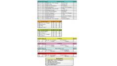 Waldau Cup 2018 Ergebnisse